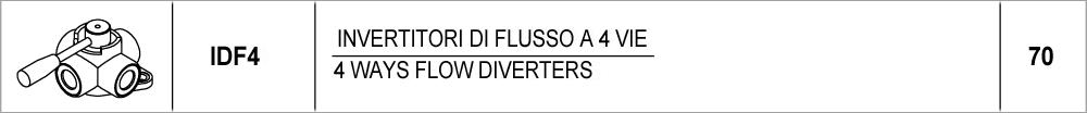 70 – IDF4 invertitori di flusso a 4 vie / 4 ways flow diverters