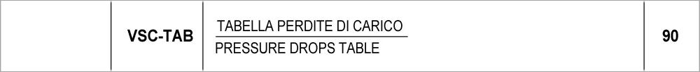 090 – tabella perdite di carico / pressure drops table